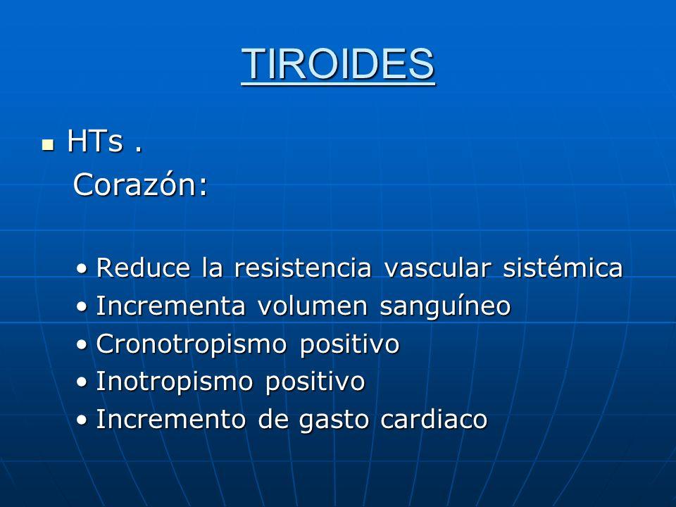 TIROIDES HTs. HTs. Corazón: Corazón: Reduce la resistencia vascular sistémicaReduce la resistencia vascular sistémica Incrementa volumen sanguíneoIncr