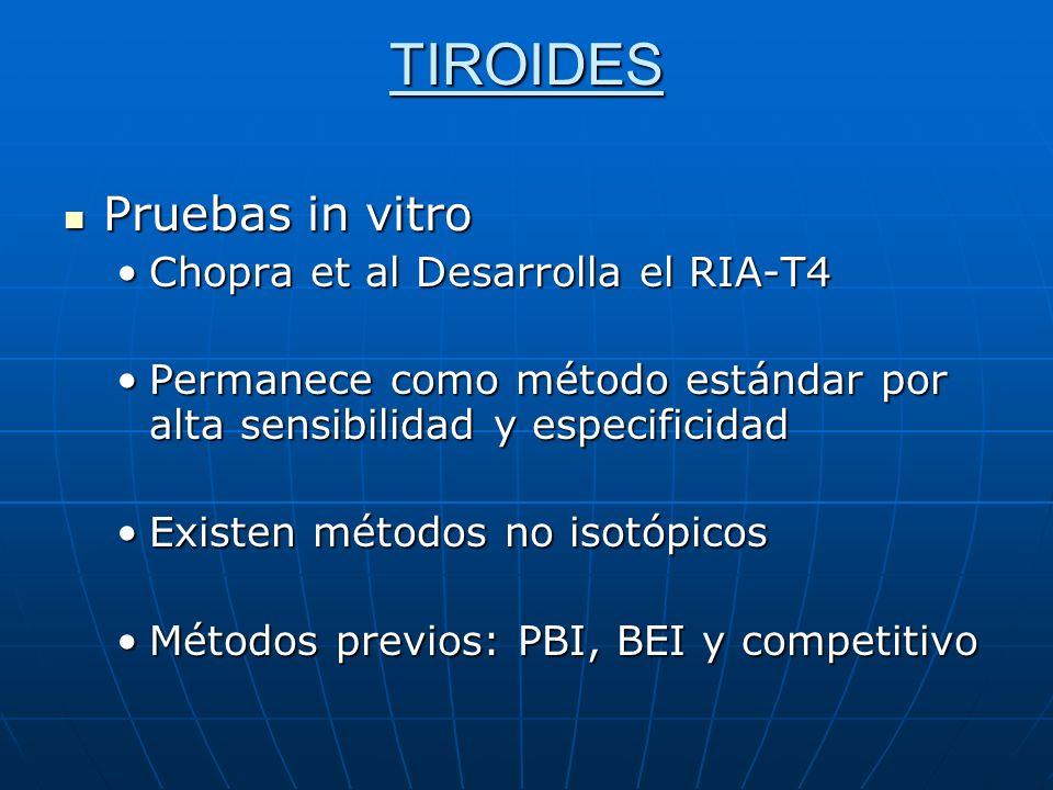 TIROIDES Pruebas in vitro Pruebas in vitro Chopra et al Desarrolla el RIA-T4Chopra et al Desarrolla el RIA-T4 Permanece como método estándar por alta