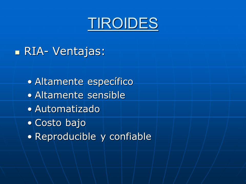 TIROIDES RIA- Ventajas: RIA- Ventajas: Altamente específicoAltamente específico Altamente sensibleAltamente sensible AutomatizadoAutomatizado Costo ba