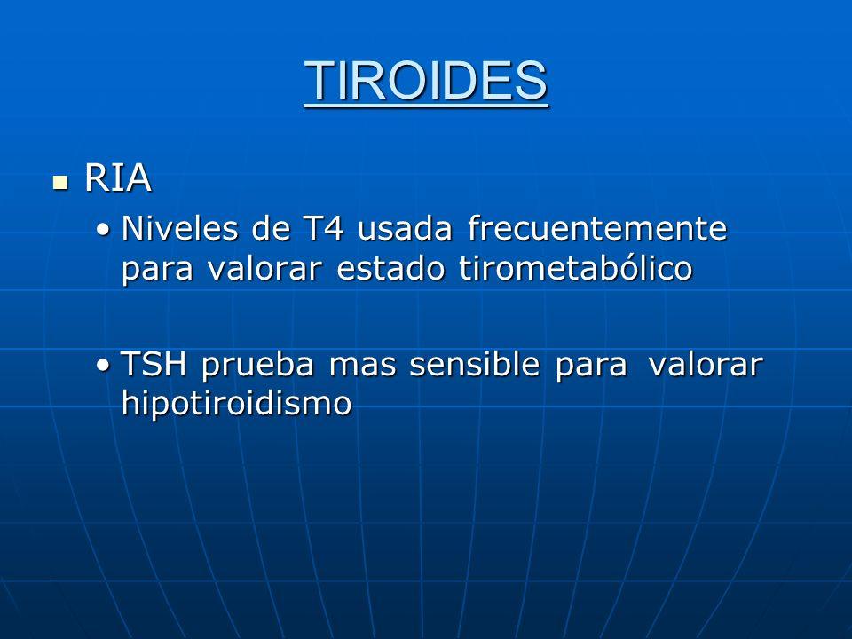 TIROIDES RIA RIA Niveles de T4 usada frecuentemente para valorar estado tirometabólicoNiveles de T4 usada frecuentemente para valorar estado tirometab