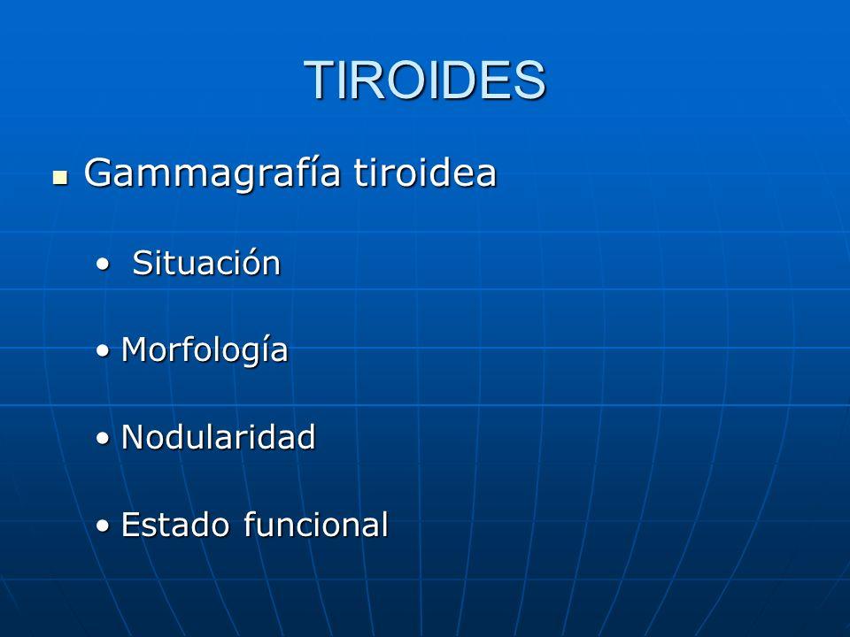 TIROIDES Gammagrafía tiroidea Gammagrafía tiroidea Situación Situación MorfologíaMorfología NodularidadNodularidad Estado funcionalEstado funcional