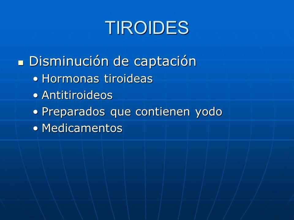 TIROIDES Disminución de captación Disminución de captación Hormonas tiroideasHormonas tiroideas AntitiroideosAntitiroideos Preparados que contienen yo