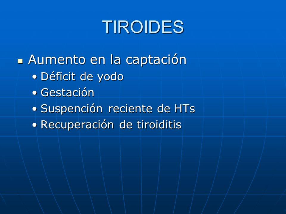 TIROIDES Aumento en la captación Aumento en la captación Déficit de yodoDéficit de yodo GestaciónGestación Suspención reciente de HTsSuspención recien