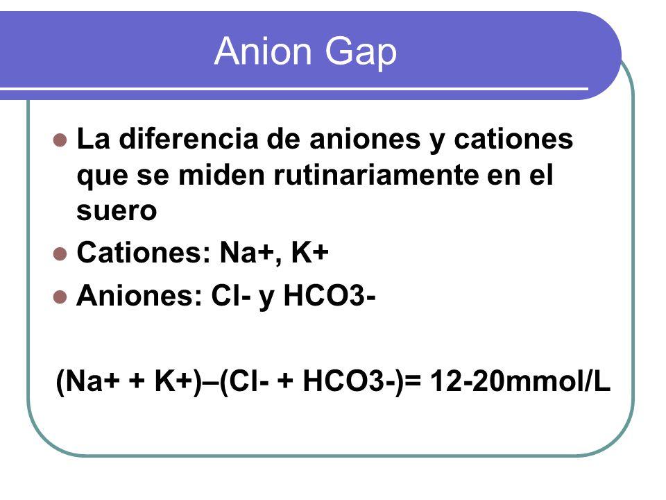 Anion Gap La diferencia de aniones y cationes que se miden rutinariamente en el suero Cationes: Na+, K+ Aniones: Cl- y HCO3- (Na+ + K+)–(Cl- + HCO3-)=
