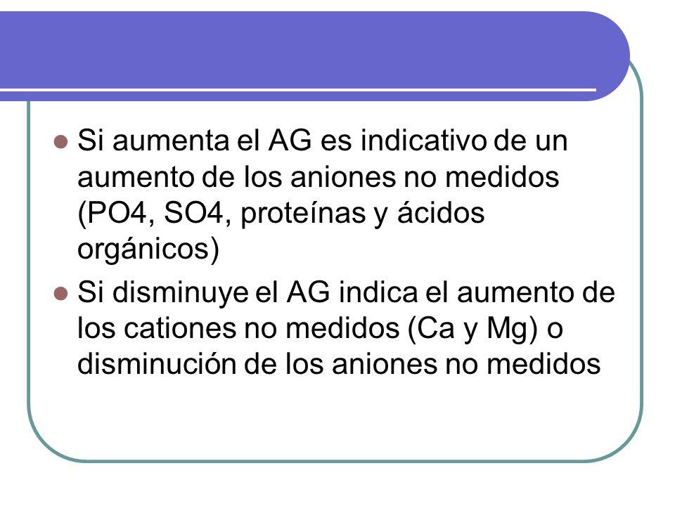 Si aumenta el AG es indicativo de un aumento de los aniones no medidos (PO4, SO4, proteínas y ácidos orgánicos) Si disminuye el AG indica el aumento d