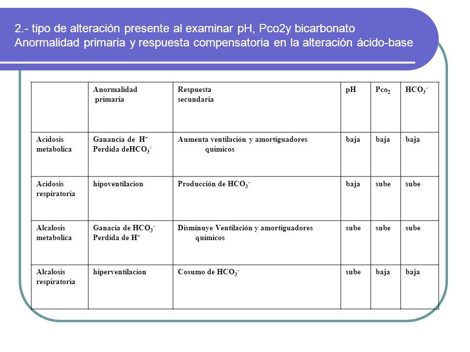 2.- tipo de alteración presente al examinar pH, Pco2y bicarbonato Anormalidad primaria y respuesta compensatoria en la alteración ácido-base Anormalid