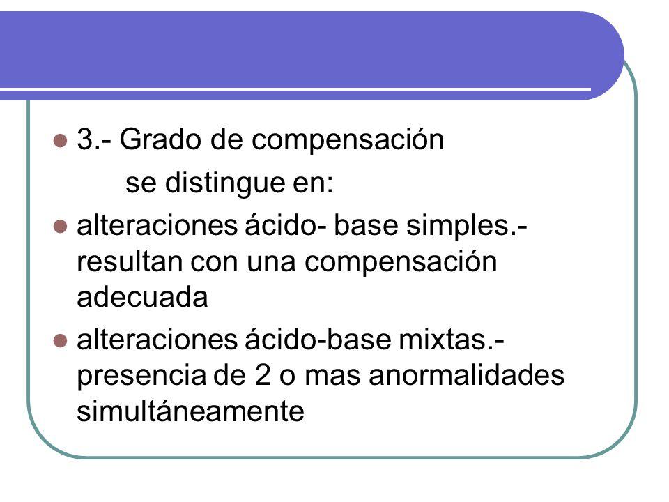 3.- Grado de compensación se distingue en: alteraciones ácido- base simples.- resultan con una compensación adecuada alteraciones ácido-base mixtas.-