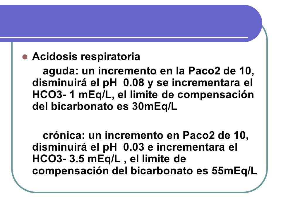 Acidosis respiratoria aguda: un incremento en la Paco2 de 10, disminuirá el pH 0.08 y se incrementara el HCO3- 1 mEq/L, el limite de compensación del