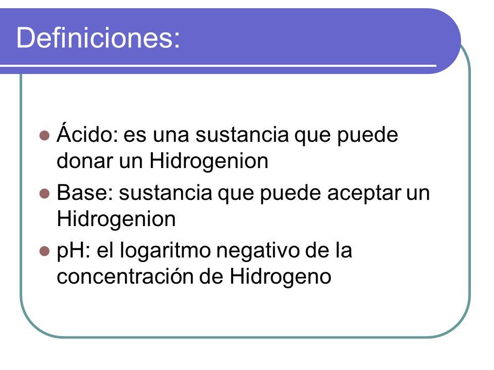 Definiciones: Ácido: es una sustancia que puede donar un Hidrogenion Base: sustancia que puede aceptar un Hidrogenion pH: el logaritmo negativo de la