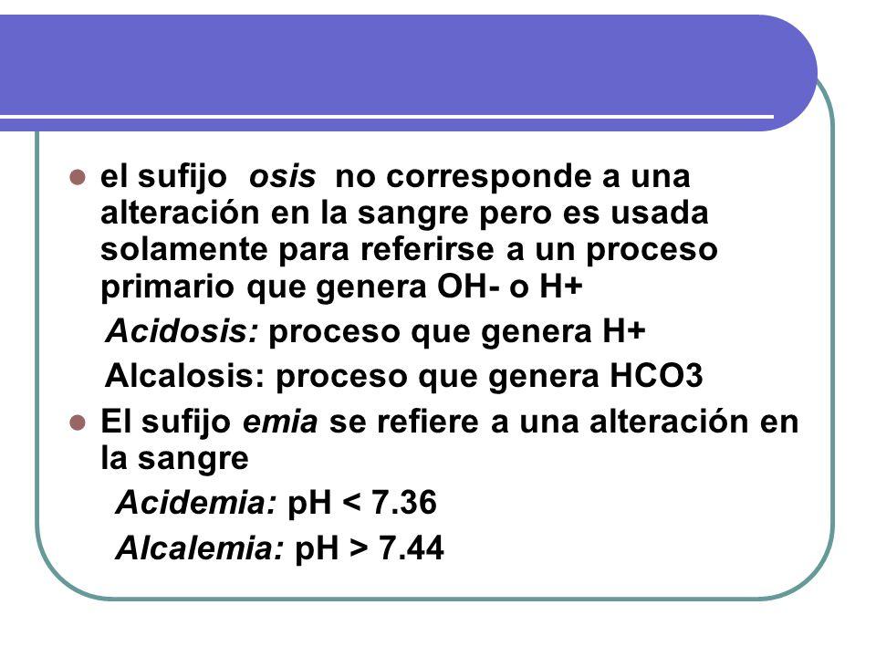 el sufijo osis no corresponde a una alteración en la sangre pero es usada solamente para referirse a un proceso primario que genera OH- o H+ Acidosis: