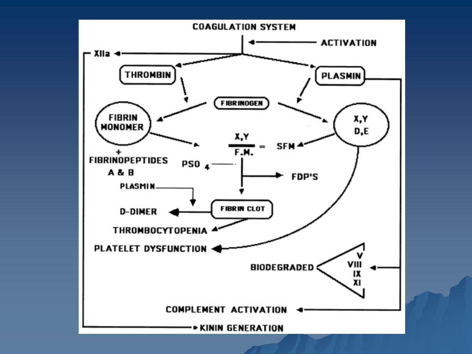 - En la fase aguda el TTP esta alargado en un 50% de los casos, TP 70% y Fibrinógeno disminuido en 50% - PDF y Dímeros D elevados.