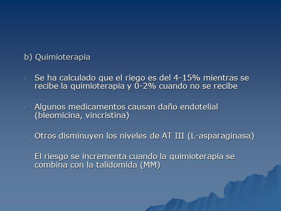 b) Quimioterapia - Se ha calculado que el riego es del 4-15% mientras se recibe la quimioterapia y 0-2% cuando no se recibe - Algunos medicamentos cau