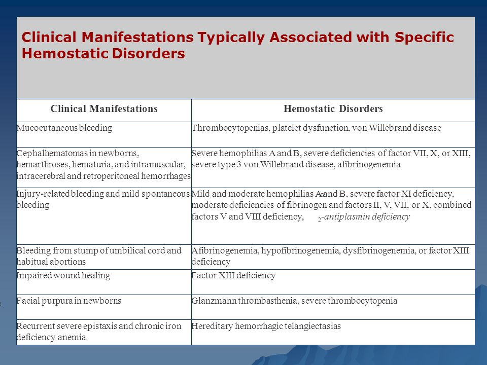 Clinical Manifestations Typically Associated with Specific Hemostatic Disorders Clinical ManifestationsHemostatic Disorders Mucocutaneous bleedingThro