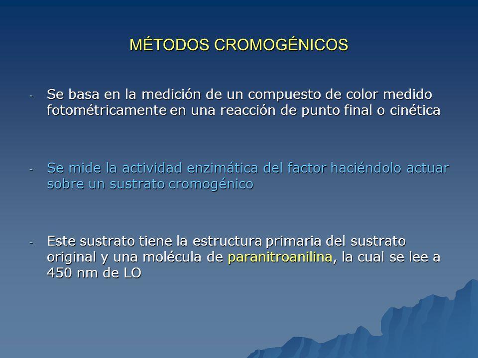 MÉTODOS CROMOGÉNICOS - Se basa en la medición de un compuesto de color medido fotométricamente en una reacción de punto final o cinética - Se mide la
