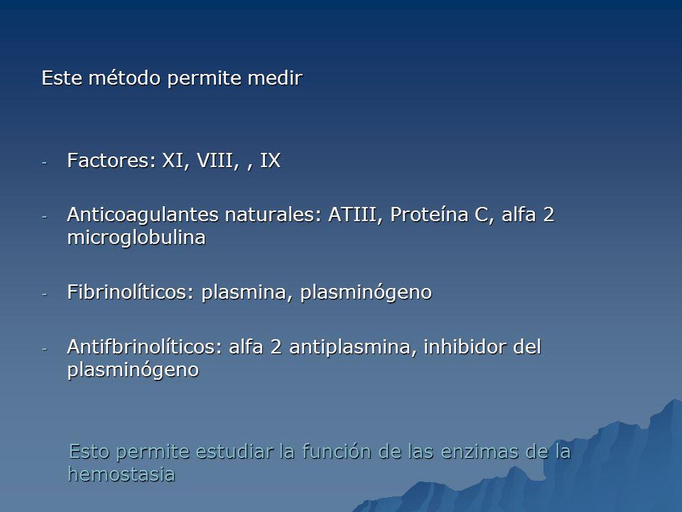 Este método permite medir - Factores: XI, VIII,, IX - Anticoagulantes naturales: ATIII, Proteína C, alfa 2 microglobulina - Fibrinolíticos: plasmina,