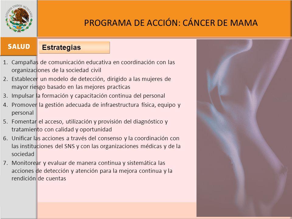 PROGRAMA DE ACCIÓN: CÁNCER DE MAMA 1.Campañas de comunicación educativa en coordinación con las organizaciones de la sociedad civil 2.Establecer un mo