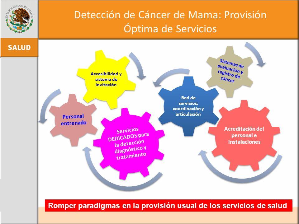 Detección de Cáncer de Mama: Provisión Óptima de Servicios Servicios DEDICADOS para la detección diagnóstico y tratamiento Personal entrenado Accesibi
