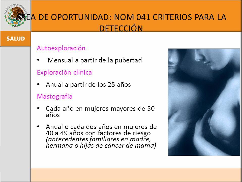 AREA DE OPORTUNIDAD: NOM 041 CRITERIOS PARA LA DETECCIÓN Autoexploración Mensual a partir de la pubertad Exploración clínica Anual a partir de los 25