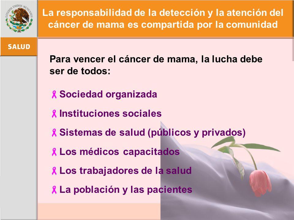 La responsabilidad de la detección y la atención del cáncer de mama es compartida por la comunidad Para vencer el cáncer de mama, la lucha debe ser de