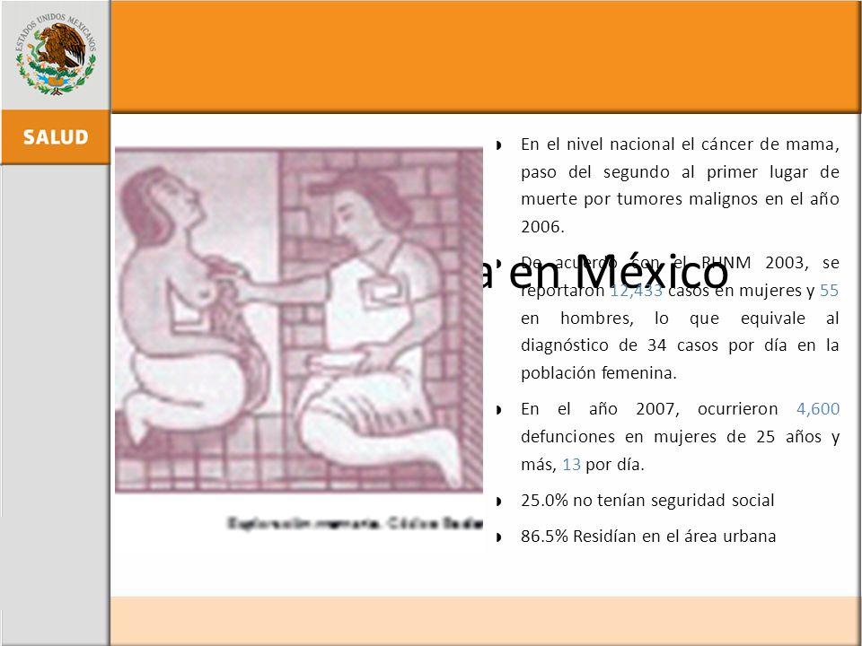 Cáncer de Mama en México En el nivel nacional el cáncer de mama, paso del segundo al primer lugar de muerte por tumores malignos en el año 2006. De ac