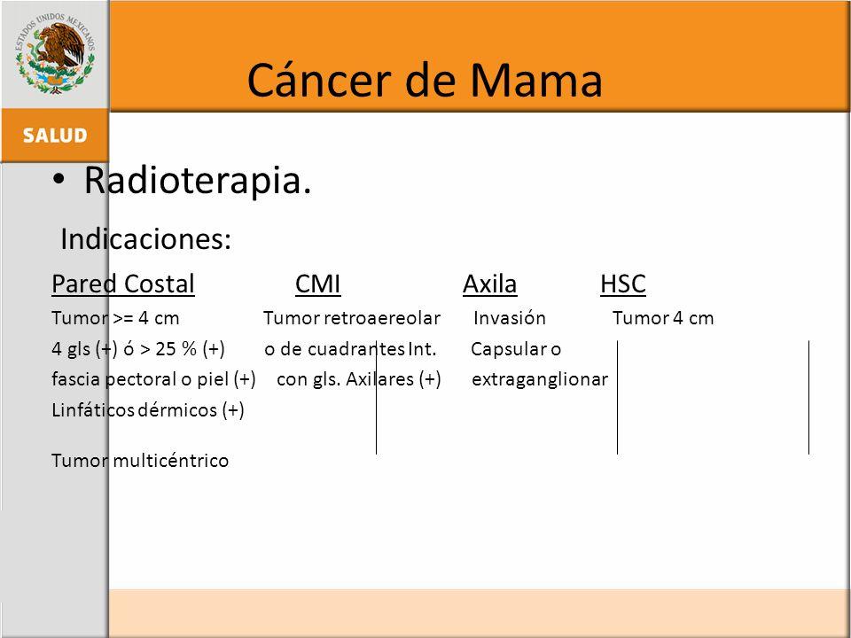 Cáncer de Mama Radioterapia. Indicaciones: Pared Costal CMI Axila HSC Tumor >= 4 cm Tumor retroaereolar Invasión Tumor 4 cm 4 gls (+) ó > 25 % (+) o d