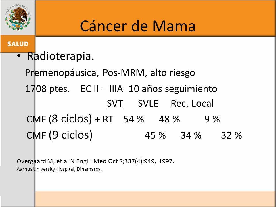 Cáncer de Mama Radioterapia. Premenopáusica, Pos-MRM, alto riesgo 1708 ptes. EC II – IIIA 10 años seguimiento SVT SVLE Rec. Local CMF ( 8 ciclos) + RT