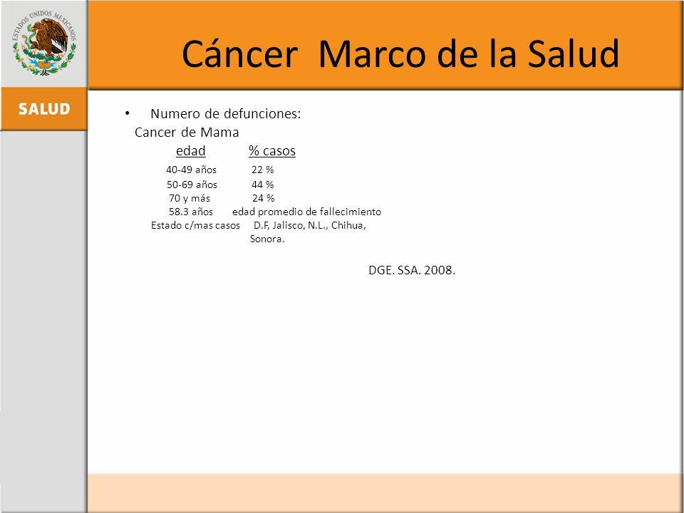 Cáncer Marco de la Salud Numero de defunciones: Cancer de Mama edad % casos 40-49 años 22 % 50-69 años 44 % 70 y más 24 % 58.3 años edad promedio de f