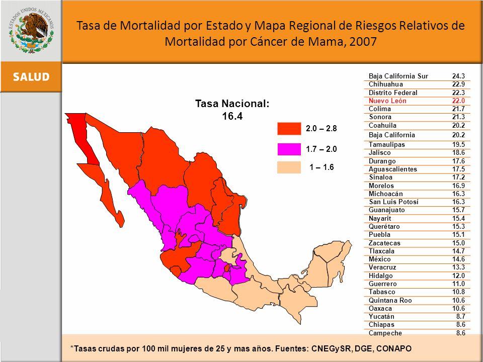 *Tasas crudas por 100 mil mujeres de 25 y mas años. Fuentes: CNEGySR, DGE, CONAPO Tasa Nacional: 16.4 Tasa de Mortalidad por Estado y Mapa Regional de