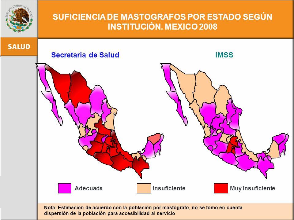 SUFICIENCIA DE MASTOGRAFOS POR ESTADO SEGÚN INSTITUCIÓN. MEXICO 2008 Nota: Estimación de acuerdo con la población por mastógrafo, no se tomó en cuenta