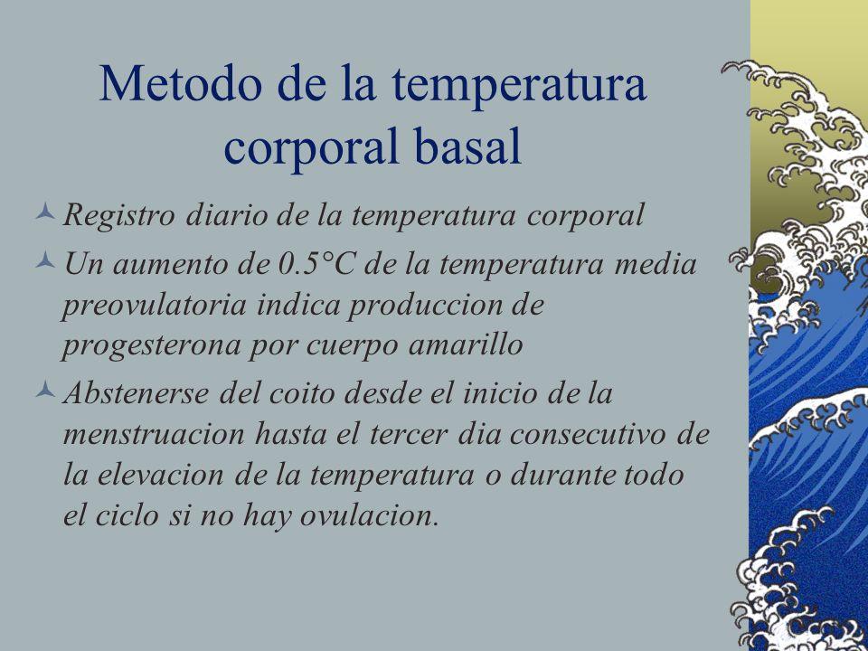 Metodo de la temperatura corporal basal Registro diario de la temperatura corporal Un aumento de 0.5°C de la temperatura media preovulatoria indica pr