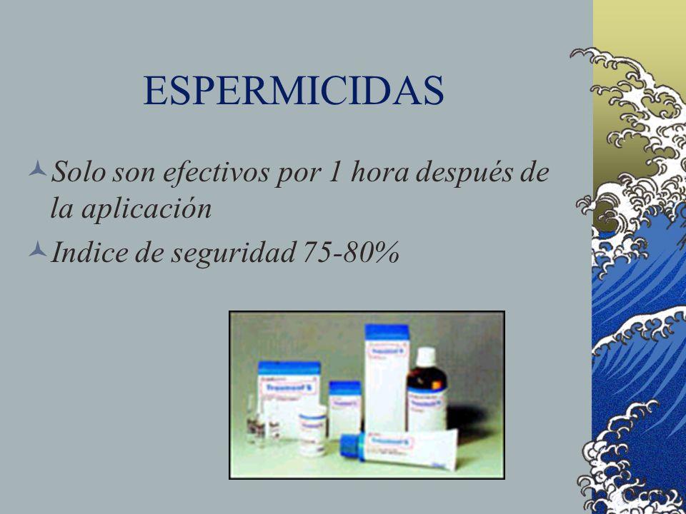 ESPERMICIDAS Solo son efectivos por 1 hora después de la aplicación Indice de seguridad 75-80%