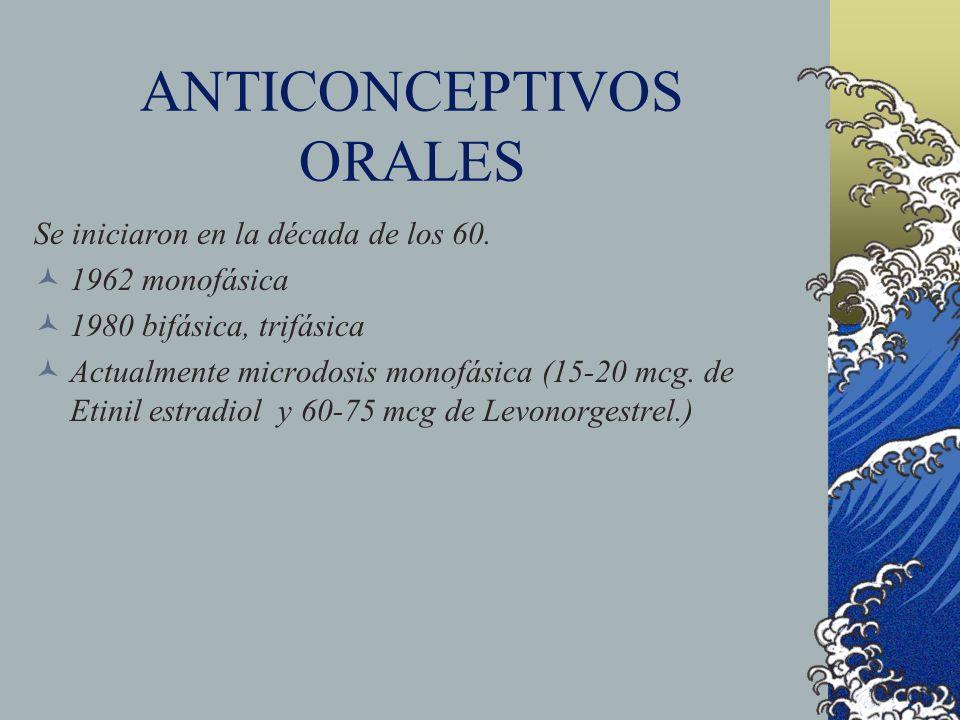 ANTICONCEPTIVOS ORALES Se iniciaron en la década de los 60. 1962 monofásica 1980 bifásica, trifásica Actualmente microdosis monofásica (15-20 mcg. de