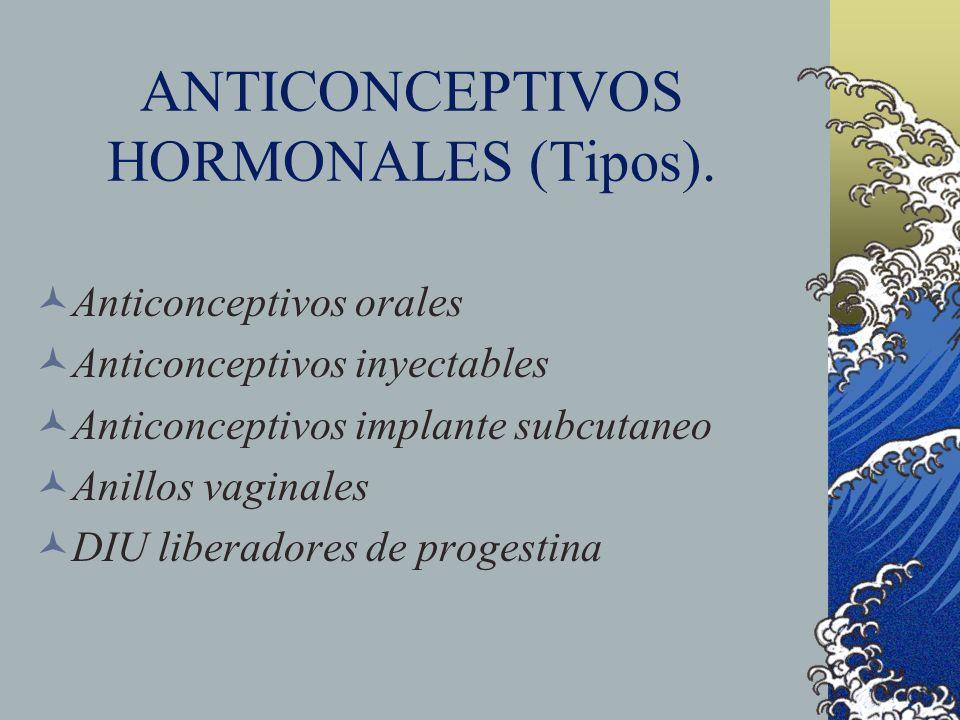 ANTICONCEPTIVOS HORMONALES (Tipos). Anticonceptivos orales Anticonceptivos inyectables Anticonceptivos implante subcutaneo Anillos vaginales DIU liber