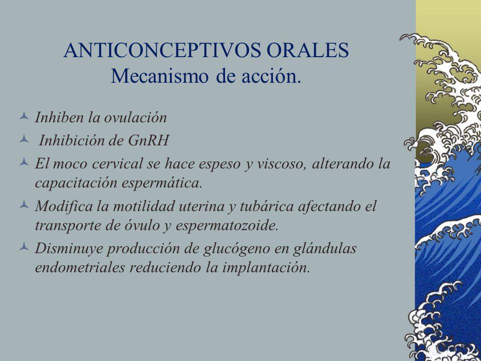 ANTICONCEPTIVOS ORALES Mecanismo de acción. Inhiben la ovulación Inhibición de GnRH El moco cervical se hace espeso y viscoso, alterando la capacitaci