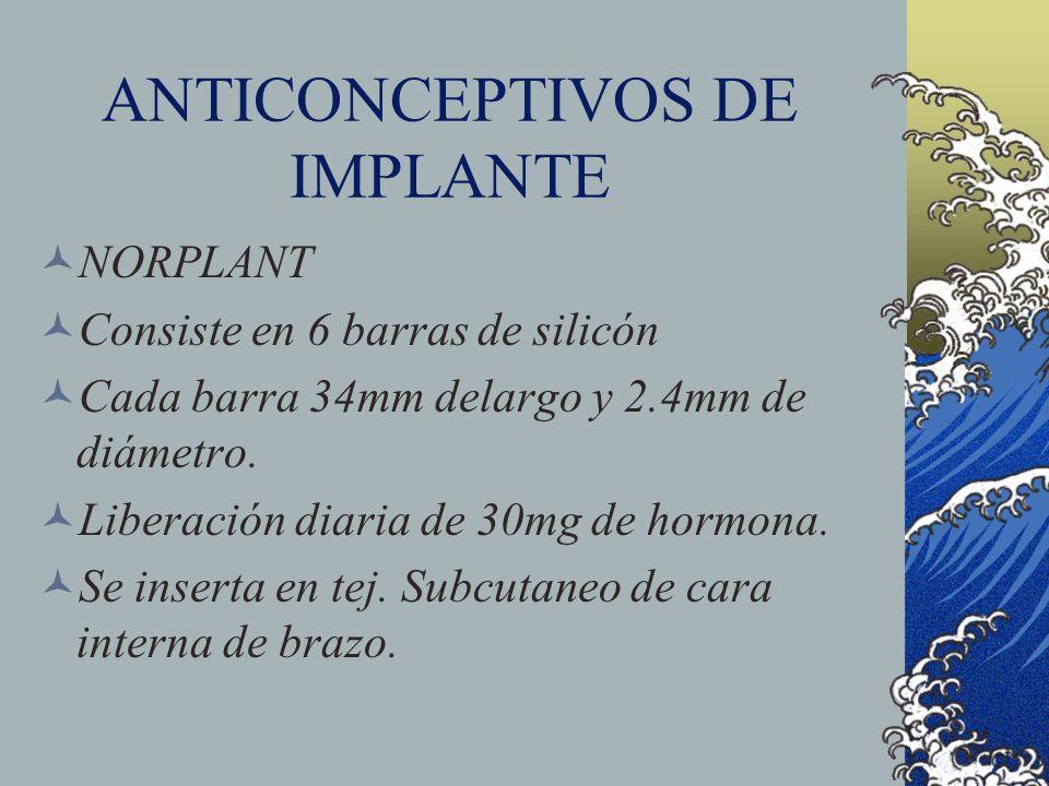 ANTICONCEPTIVOS DE IMPLANTE NORPLANT Consiste en 6 barras de silicón Cada barra 34mm delargo y 2.4mm de diámetro. Liberación diaria de 30mg de hormona