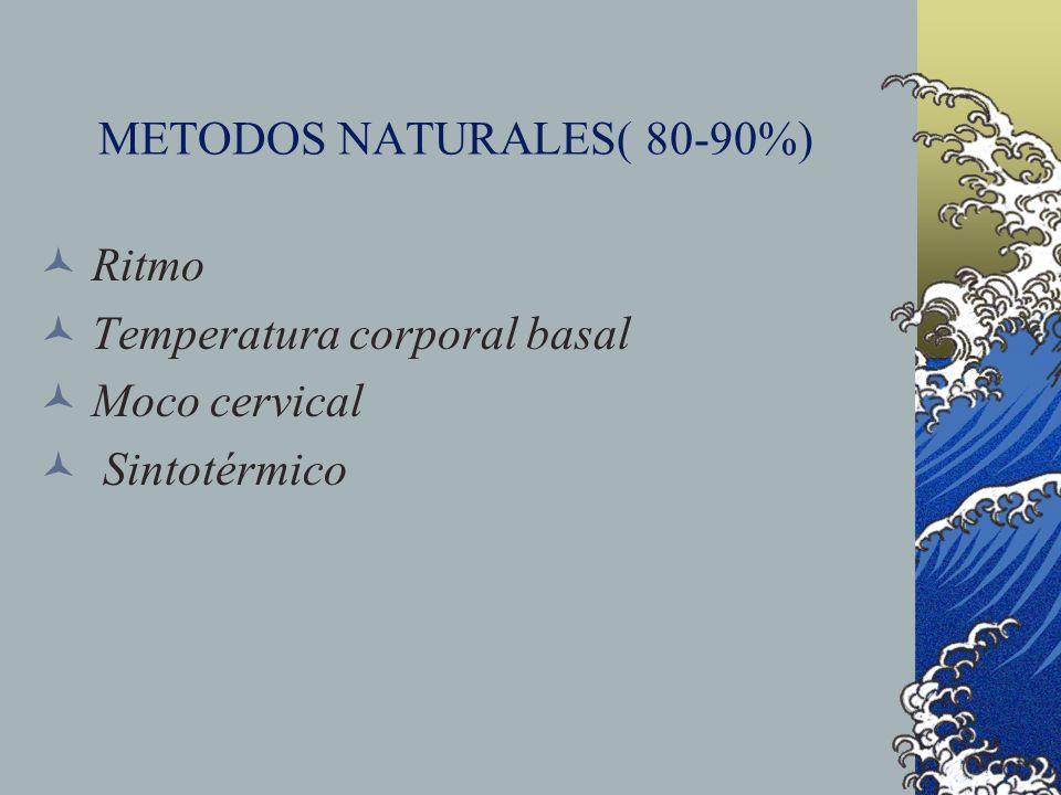 METODOS NATURALES( 80-90%) Ritmo Temperatura corporal basal Moco cervical Sintotérmico