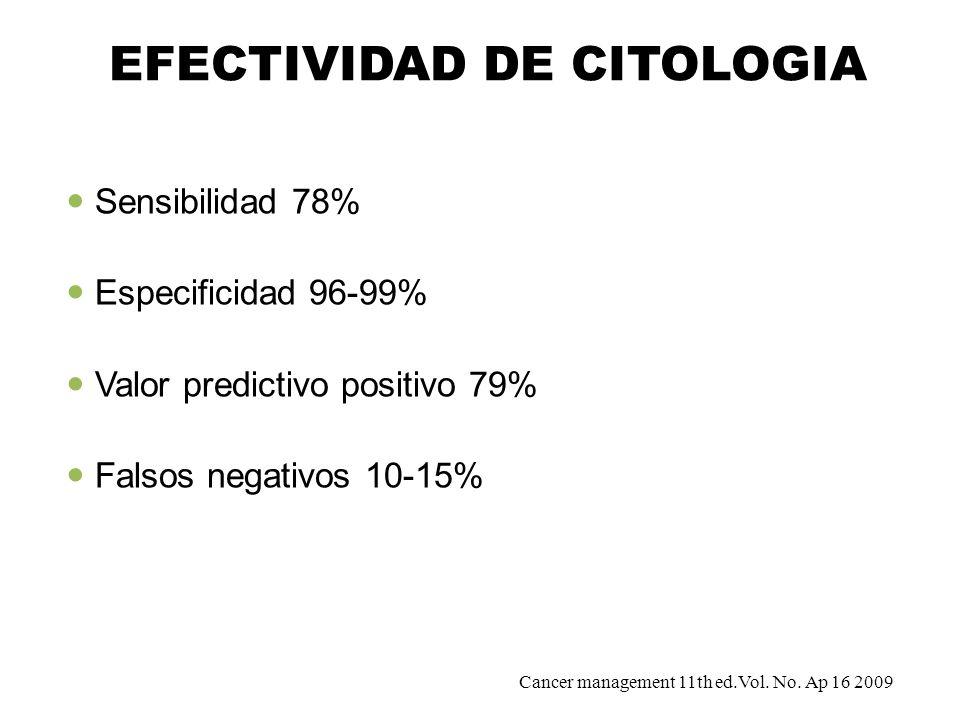 EFECTIVIDAD DE CITOLOGIA Sensibilidad 78% Especificidad 96-99% Valor predictivo positivo 79% Falsos negativos 10-15% Cancer management 11th ed.Vol. No
