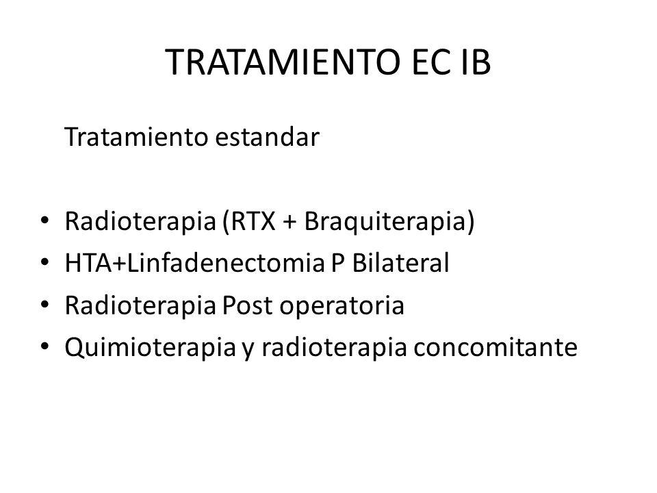 TRATAMIENTO EC IB Tratamiento estandar Radioterapia (RTX + Braquiterapia) HTA+Linfadenectomia P Bilateral Radioterapia Post operatoria Quimioterapia y