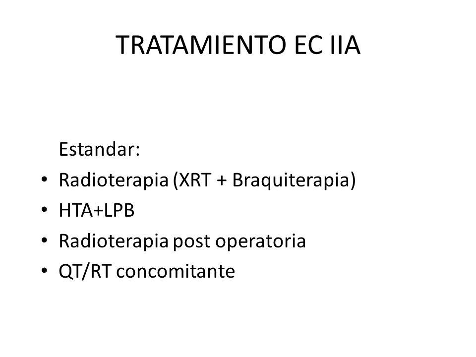 TRATAMIENTO EC IIA Estandar: Radioterapia (XRT + Braquiterapia) HTA+LPB Radioterapia post operatoria QT/RT concomitante