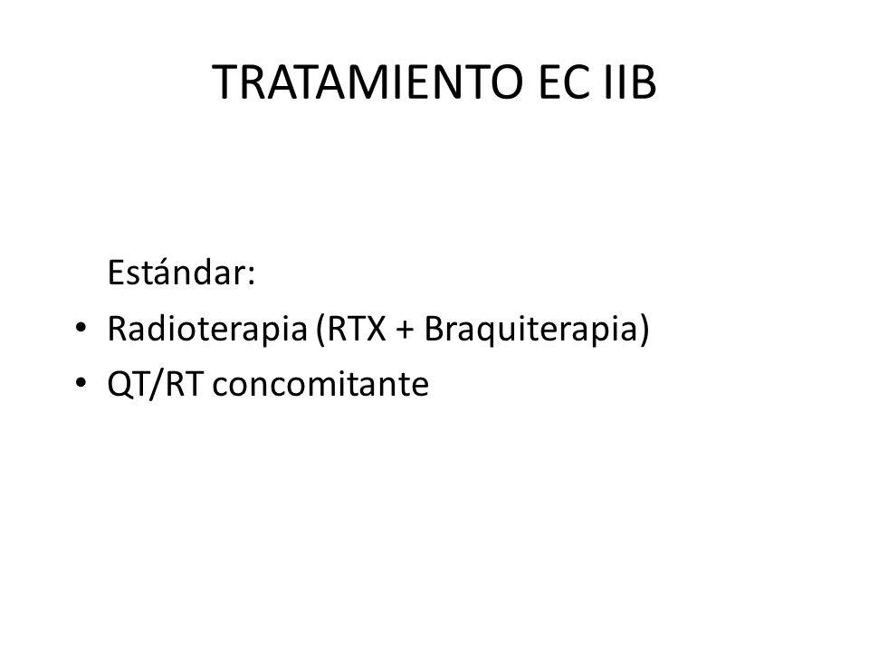 TRATAMIENTO EC IIB Estándar: Radioterapia (RTX + Braquiterapia) QT/RT concomitante