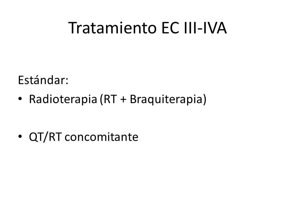 Tratamiento EC III-IVA Estándar: Radioterapia (RT + Braquiterapia) QT/RT concomitante