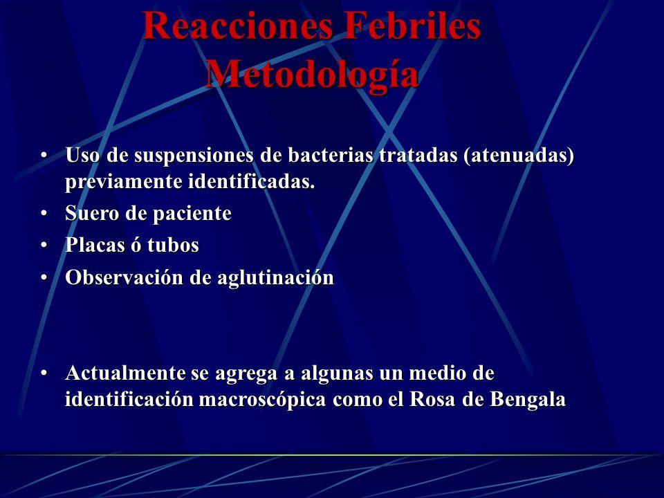 Reacciones Febriles Metodología Uso de suspensiones de bacterias tratadas (atenuadas) previamente identificadas.Uso de suspensiones de bacterias trata