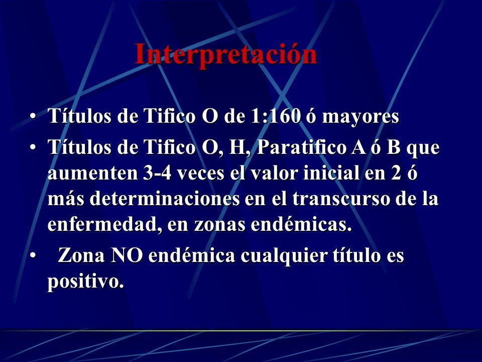 Interpretación Títulos de Tifico O de 1:160 ó mayoresTítulos de Tifico O de 1:160 ó mayores Títulos de Tifico O, H, Paratifico A ó B que aumenten 3-4