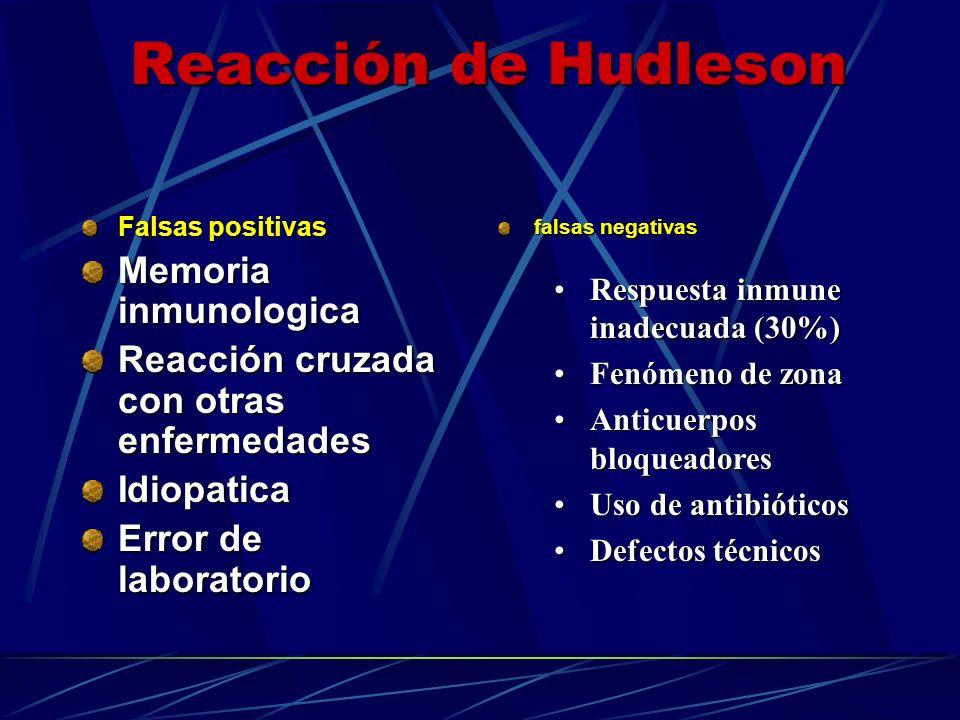 falsas negativas Falsas positivas Memoria inmunologica Reacción cruzada con otras enfermedades Idiopatica Error de laboratorio Respuesta inmune inadec