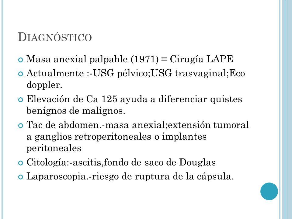 D IAGNÓSTICO Masa anexial palpable (1971) = Cirugía LAPE Actualmente :-USG pélvico;USG trasvaginal;Eco doppler. Elevación de Ca 125 ayuda a diferencia
