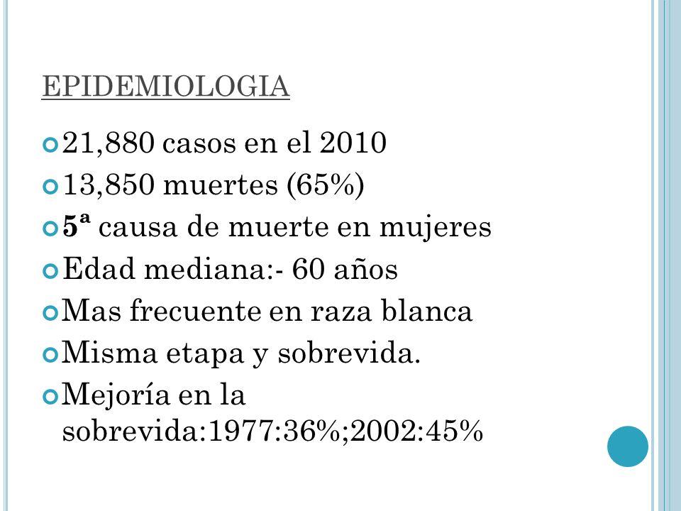 D IAGNÓSTICO Masa anexial palpable (1971) = Cirugía LAPE Actualmente :-USG pélvico;USG trasvaginal;Eco doppler.