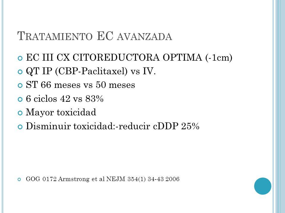 T RATAMIENTO EC AVANZADA EC III CX CITOREDUCTORA OPTIMA (-1cm) QT IP (CBP-Paclitaxel) vs IV. ST 66 meses vs 50 meses 6 ciclos 42 vs 83% Mayor toxicida