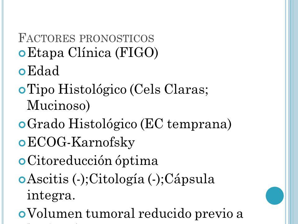 F ACTORES PRONOSTICOS Etapa Clínica (FIGO) Edad Tipo Histológico (Cels Claras; Mucinoso) Grado Histológico (EC temprana) ECOG-Karnofsky Citoreducción