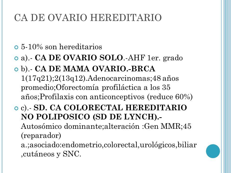 CA DE OVARIO HEREDITARIO 5-10% son hereditarios a).- CA DE OVARIO SOLO.-AHF 1er. grado b).- CA DE MAMA OVARIO.-BRCA 1(17q21);2(13q12).Adenocarcinomas;