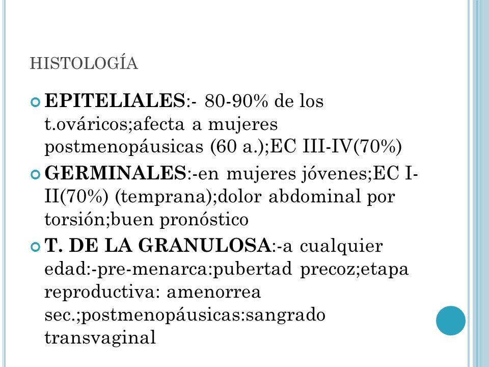 HISTOLOGÍA EPITELIALES :- 80-90% de los t.ováricos;afecta a mujeres postmenopáusicas (60 a.);EC III-IV(70%) GERMINALES :-en mujeres jóvenes;EC I- II(7
